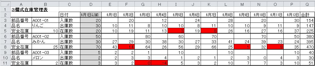 3欄式在庫管理表(入出庫管理)
