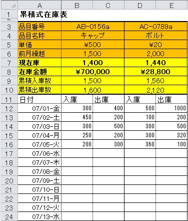 累積型在庫管理表(金額管理)