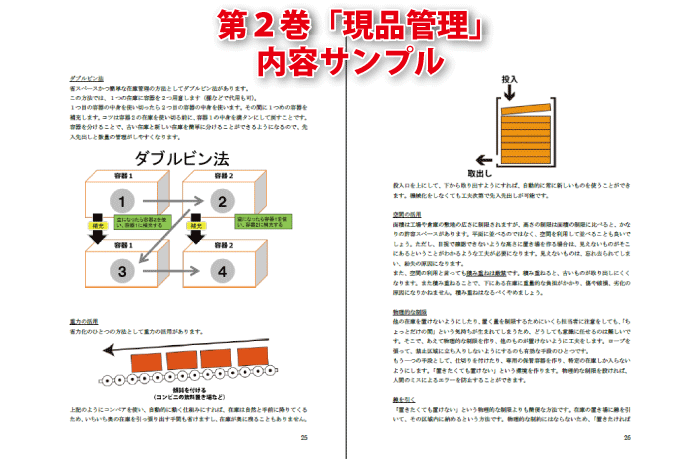 在庫管理の教科書