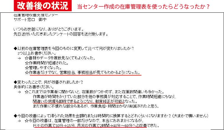 15万円削減在庫表_改善後