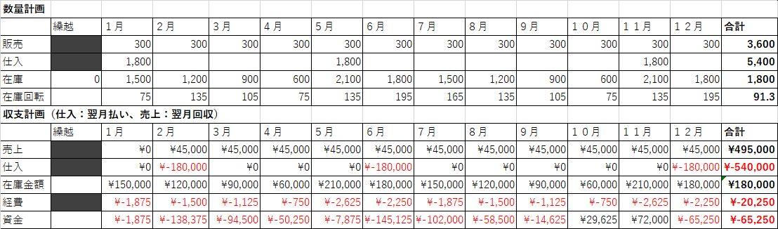 収支計画1_表