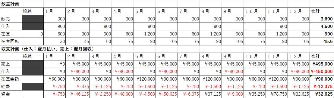 収支計画2_表