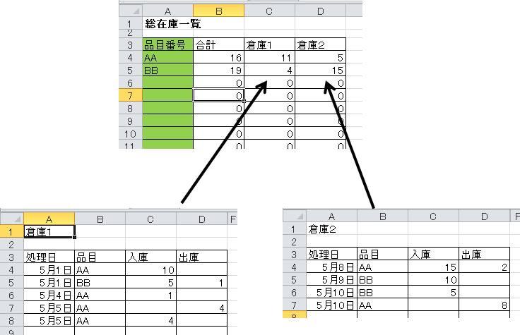 複数の保管場所がある在庫管理表
