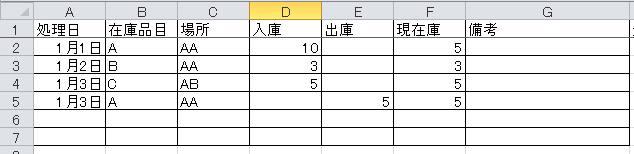 現在庫管理表