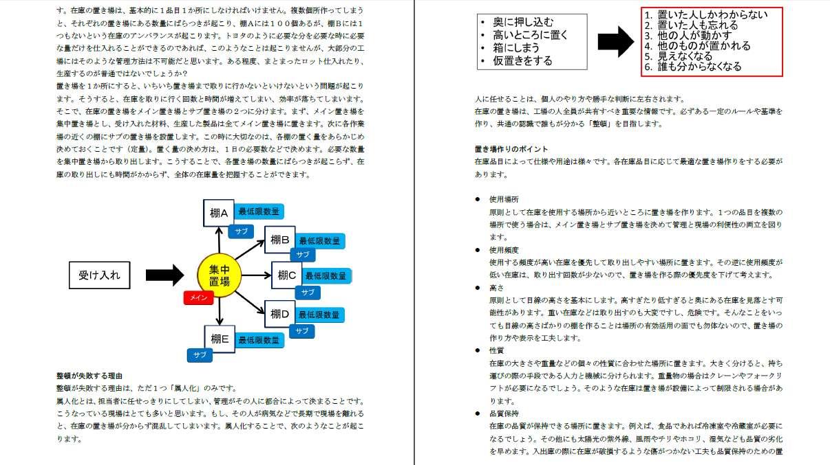 在庫管理の教科書02「現品管理」の内容