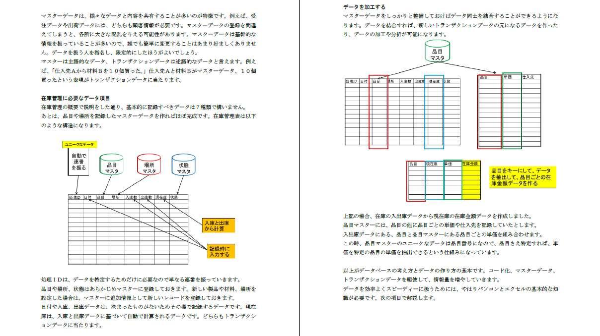 在庫管理の教科書03「データ管理」の内容